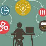 تحلیل سیستم مالی و نیاز سنجی نرم افزار پیش از خرید نرم افزار مالی