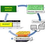 نقش عملکرد مالی و خزانه داری در مدیریت مالی شرکتها