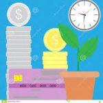 Capitalization یا سرمایه سازی چیست و چه نقشی در مدیریت مالی دارد؟
