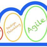 چرا امروزه چابکی عامل موثری در پیشرفت سازمان ها است؟