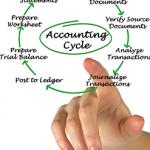 با 8 مرحله ی کلیدی در چرخه ی حسابداری آشنا شویم