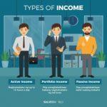 با سه نوع کلی درآمد و تاثیر آن بر سلامت مالی افراد آشنا شویم